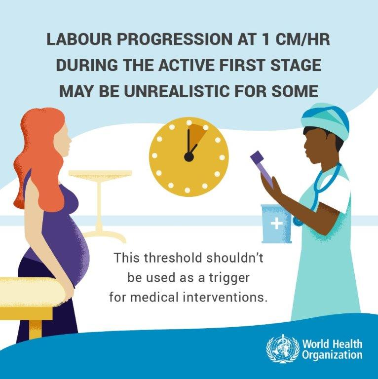 Labour progression at 1 cm/hr during the active first stage may be unrealistic for some | WHO
