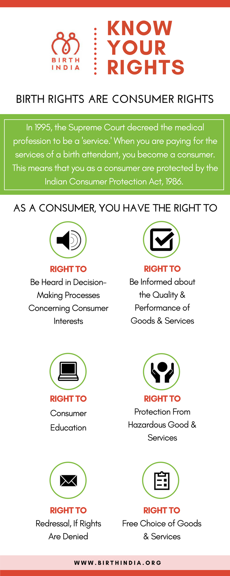 Birth Rights Are Consumer Rights | Know Your Rights | Birth India